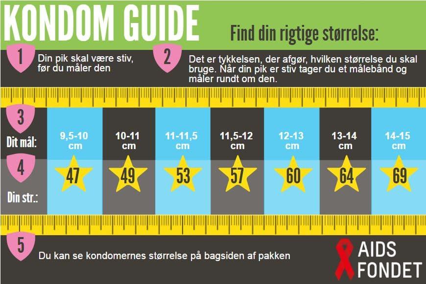 hvilke kondomer er bedst sex noveller dk